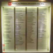 Sime Darby: Aluminium slotted-type directory